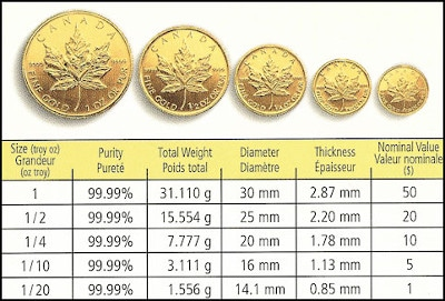 gold-maple-leaf-all-sizes